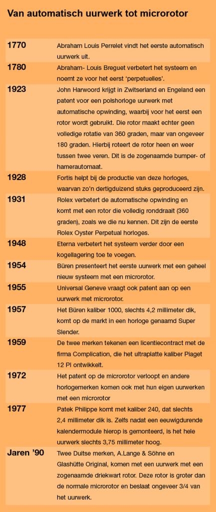 artikel0412img02